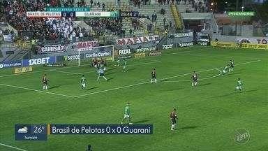 Guarani soma mais um ponto após empate com Brasil de Pelotas - Time se distancia cada vez mais da zona do rebaixamento.