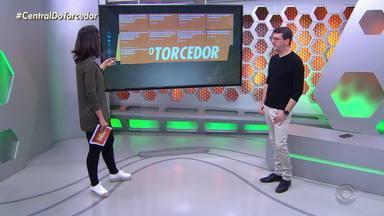 Telespectadores participam do Globo Esporte RS pela #CentralDoTorcedor - Assista ao vídeo.