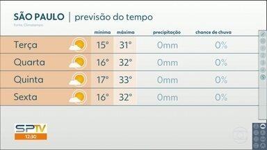 Setembro se despede com sol e calor na Grande SP - Primeiros dias de outubro terão temperaturas bem altas de tarde, com frio de noite e de manhã.