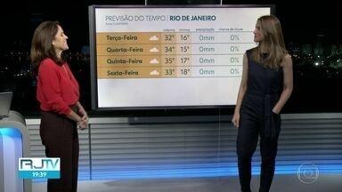 Previsão é de semana de sol, calor e tempo firme no Rio de Janeiro - A máxima pode chegar a 35ºC na quinta-feira (3).