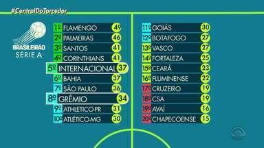 Confira a tabela de classificação do Brasileirão - Assista ao vídeo.