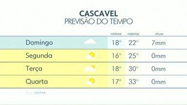 O domingo dos paranaenses deve ser de céu encoberto - Uma frente fria deve garantir chuva para todas as regiões.