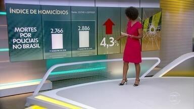 Número de pessoas mortas por policiais no Brasil aumenta no 1º semestre de 2019 - No primeiro semestre, mais de 2,8 mil pessoas foram mortas por policiais, aumento de 4,3%. O levantamento faz parte do Monitor da Violência, uma parceria do G1 com o Núcleo de Estudas da Violência da USP e com o Fórum Brasileiro de Segurança Pública.