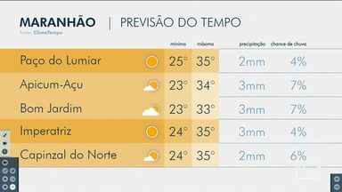Confira as variações do tempo nesta terça-feira (15) no Maranhão - Veja como deve ficar o tempo e a temperatura em São Luís e no Maranhão.