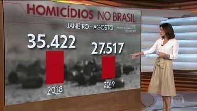 Monitor da Violência: assassinatos caem 22% em 8 meses - Número de homicídios caiu em 2009 em todos os estados brasileiros em relação a 2018. No Ceará a queda foi de 52,4%.