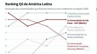 USP e Unicamp estão na lista das melhores universidades da América Latina - O Brasil é o único país com dois representantes nesse ranking, feito por uma consultoria britânica.