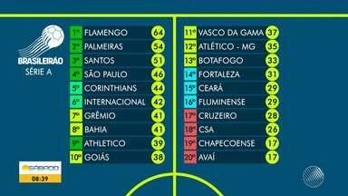 Futebol: Vitória e Bahia têm jogos importantes neste fim de semana - Confira as últimas informações dos times baianos no Campeonato Brasileiro.