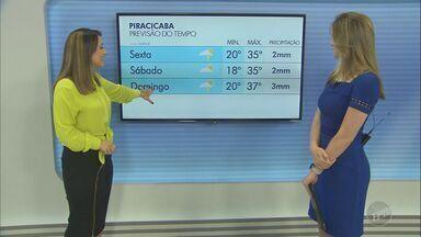 Temperaturas continuam altas para o fim de semana nas cidades da região - Campinas tem máxima de 32°C nesta sexta-feira (1).