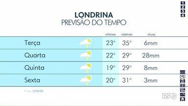 Londrina terá tempo instável nos próximos dias - Previsão aponta chuva e temperaturas altas