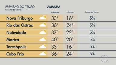 Veja a previsão do tempo para esta terça-feira, 5 de novembro - Confira como ficam as temperaturas nas cidades do interior do Rio.