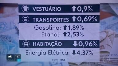 Inflação subiu na região metropolitana em outubro - As maiores altas foram no vestuário e no transporte. A principal queda foi em habitação