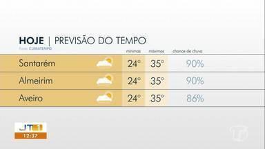 Saiba qual previsão do tempo para Santarém e Região - Confira a previsão do tempo para os próximos dias.