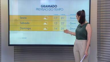 Maioria das regiões do RS terão chuva nesta quinta, o feriado será de tempo firme em todo - Assista ao vídeo.