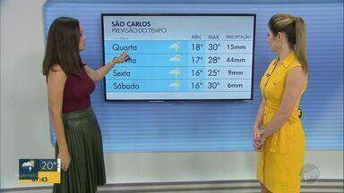 Previsão de chuva para as regiões de Campinas, Ribeirão Preto e Central do Estado - Máxima de 31°C em Campinas, 30°C em São Carlos e 32°C em Ribeirão.
