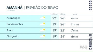 Previsão de chuva para Londrina e região na quinta-feira (28) - O dia deve voltar a ser ensolarado somente no sábado (30).