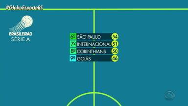 Inter se prepara para a partida contra o Goiás, e pensa na vaga direta para a Libertadores - Assista ao vídeo.