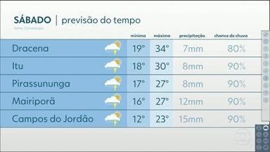 Veja a previsão do tempo para esta sexta-feira, 29/11/2019 - Veja a previsão do tempo para esta sexta-feira, 29/11/2019