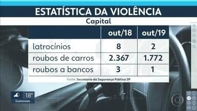 Cresce o número de casos de roubo e estupro na capital - De acordo com a Secretaria Estadual da Segurança, houve queda no número de latrocínios, roubos de carros e de roubos a bancos.