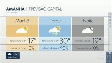 A meteorologia prevê um sábado de sol, mas a tarde deve ter chuva - Novermbro termina com média de chuva abaixo do normal e temperatura na média