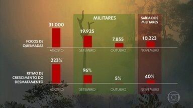 Queimadas e desmatamento voltam a crescer na Amazônia em novembro - Números voltaram a subir após o fim da atuação das Forças Armadas na Amazônia.