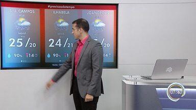 Confira previsão do tempo para esta quarta-feira - Dia amanheceu nublado na região.