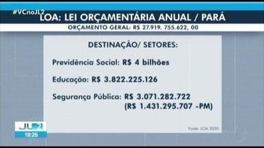 Veja como ficou a previsão do orçamento do Governo do Pará para 2020 - A proposta de lei orçamentária foi aprovada pela Alepa.