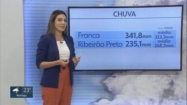 Veja a previsão do tempo para sábado (25) na região de Ribeirão Preto, SP - Pode cair chuva durante o final de semana.
