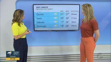 Confira a previsão do tempo para as regiões central e de Ribeirão Preto nesta quinta (6) - Volumes altos de chuva são previstos. Em Ribeirão Preto (SP), 50 milímetros são esperados e temperatura máxima chega a 29º C.