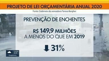 Prefeitura do Rio tem diminuído o orçamento para prevenção de enchentes - Para 2020, prefeitura prevê um orçamento de menos de 31% em relação a 2019 destinado a prevenção de chuva.