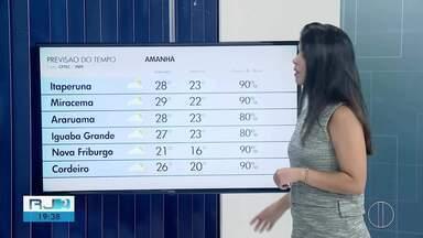 Confira a previsão do tempo para esta terça-feira, 11 de fevereiro de 2020 - O RJ2 traz as temperaturas das cidades do interior do Rio.