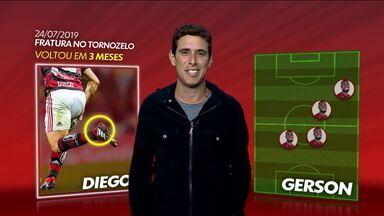 Diego e Gerson disputam a mesma posição no Flamengo de Jorge Jesus - Diego e Gerson disputam a mesma posição no Flamengo de Jorge Jesus
