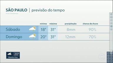 Temperaturas devem passar de 31 graus no fim de semana - Há grande possibilidade de chuva, principalmente no sábado