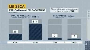 814 motoristas são multados em fiscalizações da lei seca no pré-carnaval - Número é 161% maior do que no mesmo período do ano passado.