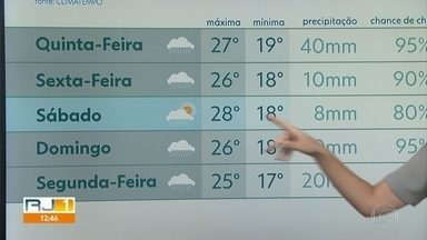 Confira a previsão do tempo para o fim de semana - A temperatura máxima nesta quinta (27) deverá chegar aos 27 graus.