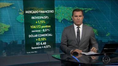 Bovespa fecha em alta de 1,15%, mas tem pior semana desde 2011 - Mesmo com o BC atuando no mercado futuro, o dólar comercial subiu pelo oitavo dia seguido e fechou cotado a R$ 4,48, um novo recorde.