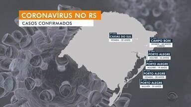 Confirmados mais dois casos do novo coronavírus no RS; ambos são moradores de Porto Alegre - Dermatologista explica quais produtos devem ser usados para se prevenir.