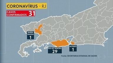 Número de casos confirmados de Coronavírus sobe para 31 - Um paciente está em estado gravíssimo