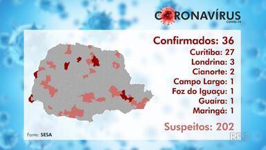 Paraná tem 36 casos confirmados de coronavírus - Curitiba soma 27 confirmações segundo a Secretaria Estadual da Saúde.