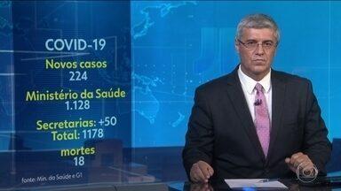 Passa de mil o número de casos confirmados de coronavírus no Brasil - O número de mortes confirmadas pelo governo subiu para 18.