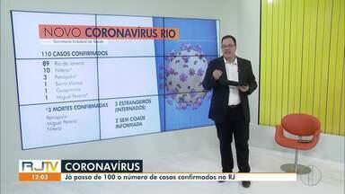 Estado confirma morte de idoso por coronavírus em Petrópolis - Assista a seguir.