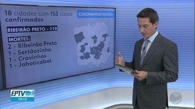 Região de Ribeirão Preto contabiliza 153 casos do novo coronavírus - Santo Antônio da Alegria e Batatais confirmaram os primeiros casos nesta segunda-feira (6).