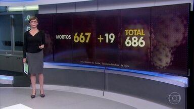 Brasil tem 686 mortes por coronavírus - Esta terça (7) foi o dia com mais óbitos registrados pelo coronavírus no país: 114. O número de casos de Covid-19 se aproxima de 14 mil.