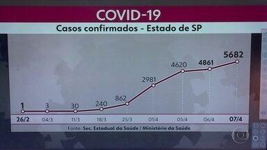 São Paulo tem 371 mortes por causa do novo coronavírus - Já são 5682 casos confirmados da doença no estado.