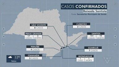 Aumentam casos confirmados de coronavírus na Baixada Santista - Cidades da região receberam novos casos positivos na tarde desta quarta-feira (8).
