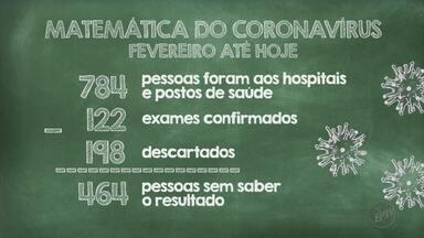 Ribeirão Preto tem quase 500 pessoas com suspeita do novo coronavírus - É um número muito maior do que os casos que foram confirmados.