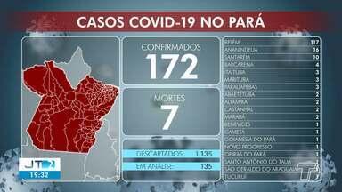 Confira como andam os casos de coronavírus no Pará - Estado registra sete mortes até esta quinta-feira (9).