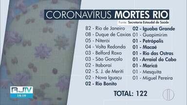 RJ2 atualiza número de casos de coronavírus no estado do Rio em 9 de abril - Veja como está o cenário nas cidades do interior do Rio.