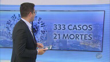 Região de Campinas registra 333 pessoas infectadas pelo coronavírus e 21 mortes - EPTV1 atualiza a escalada da Covid-19 nesta quinta-feira (16).