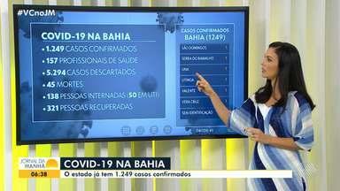 Bahia ultrapassa 1200 casos confirmados de Covid-19; mais de 40 pessoas morreram - Confira os últimos dados estatísticos da doença na capital e do interior do estado.