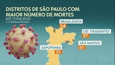 Fila de testes atrasados deve ser zerada até o fim do mês em São Paulo - A fila chegou a 17 mil. Até o mês que vem o estado deve começar a realização de testes em massa. O maior número de mortos foi registrado em bairros da periferia.